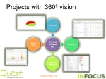 projects with 360 vision