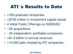 ati s results to date