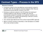 contract types process in the sfs1