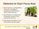networks for each focus area