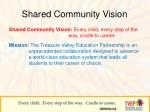 shared community vision