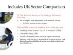 includes uk sector comparison