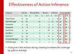 effectiveness of action inference