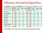 efficiency of crawling algorithms