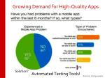 growing demand for high quality apps