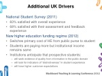 additional uk drivers