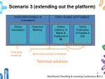 scenario 3 extending out the platform
