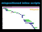 mispositioned inline scripts