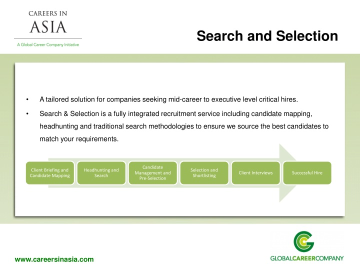 Search and Selection