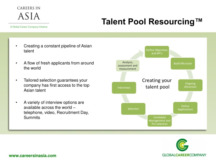 Talent Pool Resourcing™