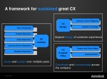 a framework for sustained great cx