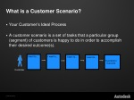 what is a customer scenario