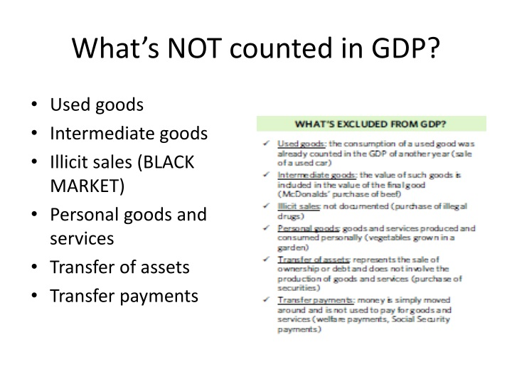 What's NOT counted in GDP?