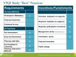 ypqi study best practices