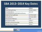 sba 2013 2014 key dates