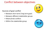 conflict between objectives