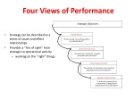 four views of performance