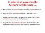 in order to be successful the agency s targets should