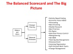 the balanced scorecard and the big picture