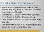 changing table text orientation