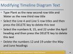 modifying timeline diagram text1