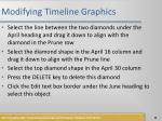 modifying timeline graphics