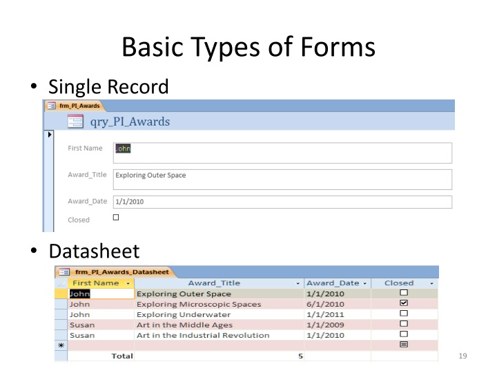Basic Types of Forms