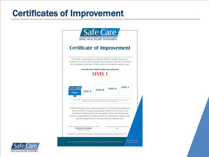 Certificates of