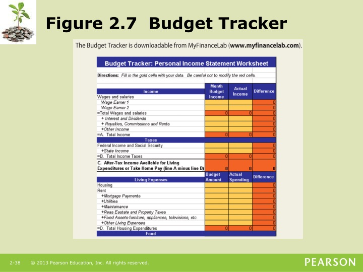Figure 2.7  Budget Tracker