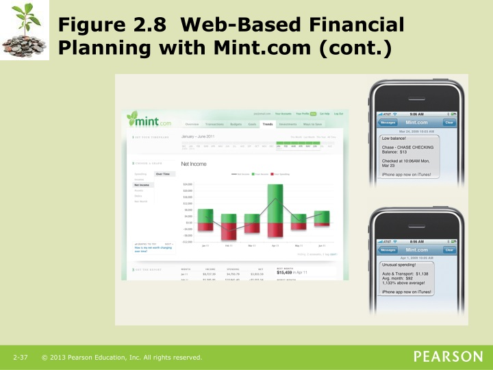 Figure 2.8  Web-Based Financial Planning with Mint.com (cont.)