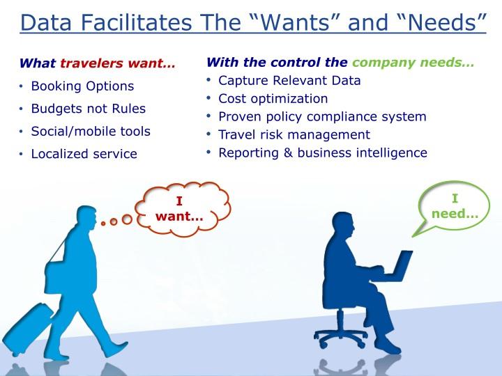 "Data Facilitates The ""Wants"" and ""Needs"""