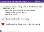 current online management solutions