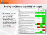 finding mindsets to customize messages