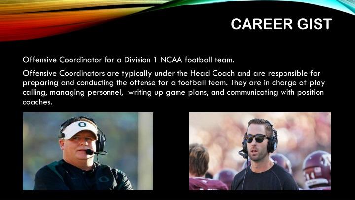 Career gist