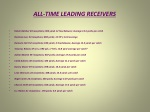 all time leading receivers
