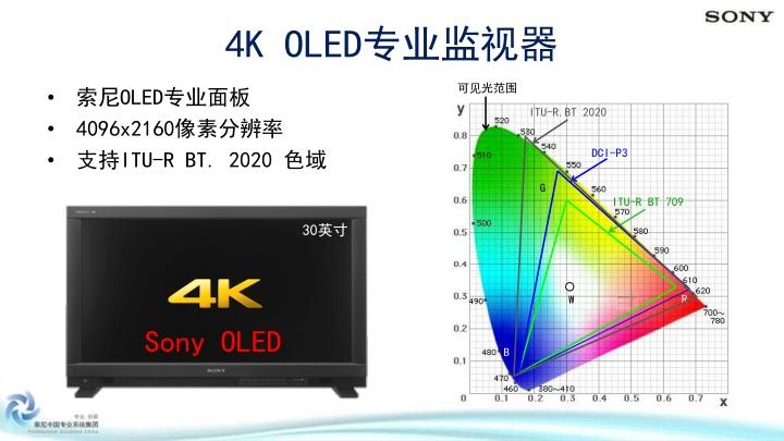 4K OLED