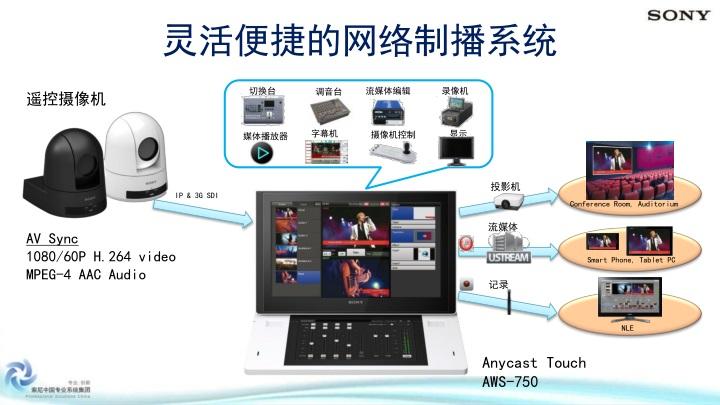 灵活便捷的网络制播系统