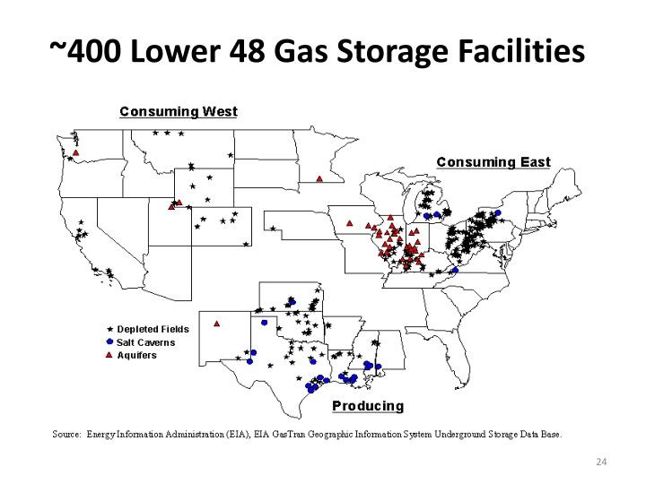 ~400 Lower 48 Gas Storage Facilities