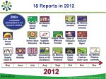 18 reports in 2012