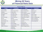 mining 20 years of financial ratio data