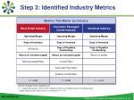step 3 identified industry metrics1
