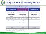 step 3 identified industry metrics2