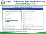 step 5 determined rankings by industry chemical industry 2012