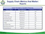 supply chain metrics that matter reports