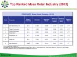 top ranked mass retail industry 2012