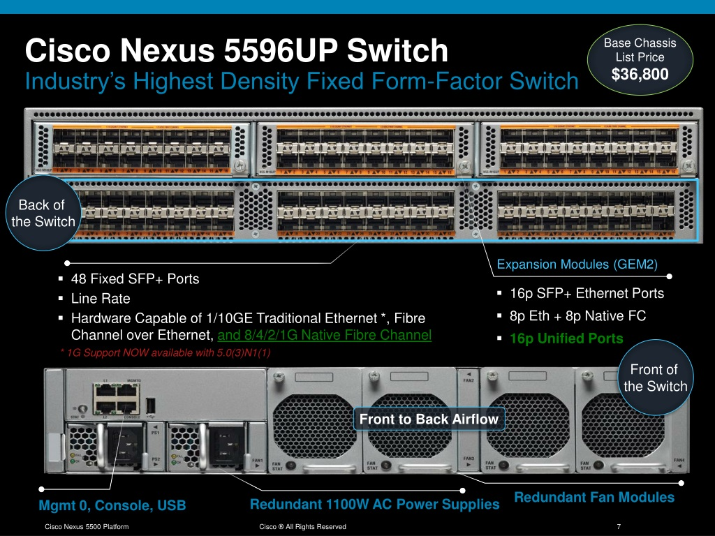 Cisco N55-M16UP Nexus 5500 Unified Module 16p 10GE Eth//FCoE OR 16p 8//4//2//1G FC