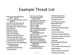 example threat list