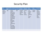 security plan