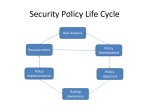 security policy life cycle