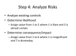 step 4 analyze risks